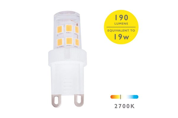 G9 190LM Warm White Compact - Details